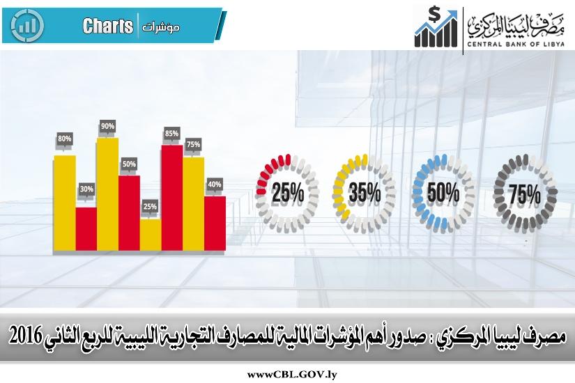 %d8%ae%d8%a8%d8%b1-%d8%a7%d9%84%d9%85%d8%a4%d8%b4%d8%b1%d8%a7%d8%aa